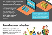 Teaching: Technology