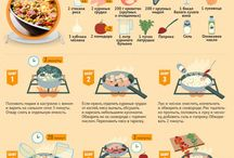 Интересные рецепты
