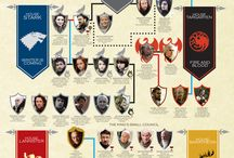 Game of Thrones shizz