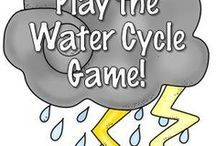 Water Cycle - 3rd Grade