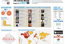 Startup Infographics / Great looking tools and resources for entrepreneurs and business owners