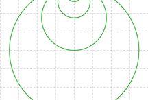 Egyenlet, vizuális ábrázolás