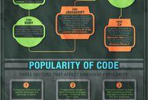 history of programm