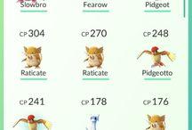 Pokemon go / Pokemons that i found in the game.
