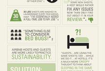 Airbnb Hosting