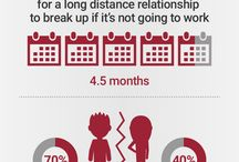 Relationship Infographics
