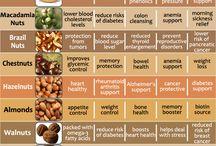 I Like Nuts