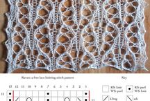 Druty wzory