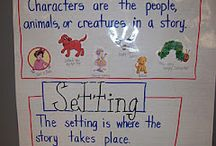 K Anchor Charts / by Amy Martz
