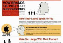 Η διαφήμιση είναι τέχνη και ψυχολογία