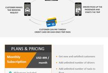 Great offer from Taxiroot / Grab the offer and boost your #taxi #business