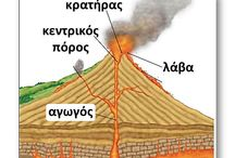 ηφαιστειο