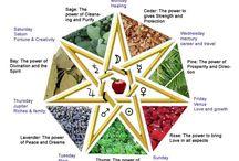 Pradawne Symbole