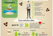 Coffee Infographics / :) Collection of cool and artistic infographics about coffee (: