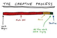 Procrastination / Amusing idea around the subject of procrastination