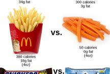 Cucina, alimentazione e salute