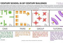21st cent schools