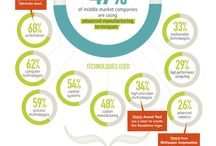 Infographics / Informative and Intelligent graphics