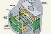 Reclaimed dresser sink