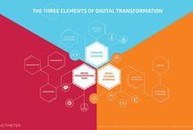 Digital Transformation / DT content and articles worth reading