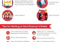 Influencers Marketing