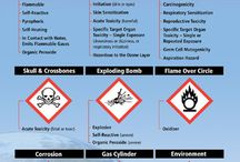 Hazard symbols for year 9 that I need to know.