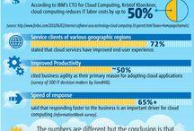 IT Cloud computing