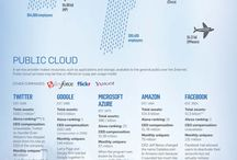 Cloud Computing / Cloud Computing