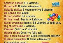 vitamin tablosu