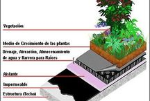 Casa ecológica paso a paso