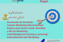 Marketing Online / Infografías e información útil sobre marketing en internet de wanatop.com