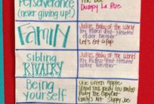 Counseling Lesson Ideas