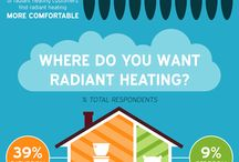 Boiler and Radiant heating