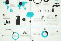 Infographic / by Carol Midori