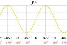 Math, Physics and Code