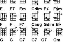 guitare en open D et tenor