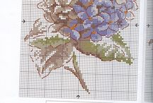 Cross stitch- Roses and flowers