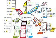 carte mentale français