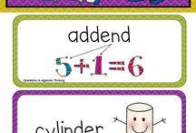 Termos da Matemática