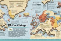 History and Maps