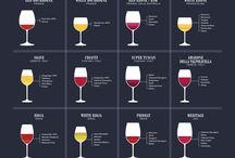 Chytré řeči o víně / jak být chytrý o víně v každé situaci... více na http://shop.winefolly.com/