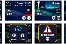Smart UI / Technology related to in-vehicle systems. Range indication, Eco-mode feedback, Adaptable user interfaces, next-gen native GPS and driver situational awareness apps.