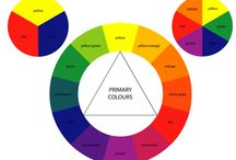 The colour wheel / Pins related to the colour wheel for primary school children.