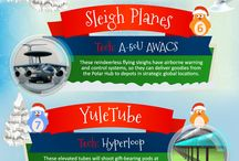 Techy and Nice Christmas / It's about time Men give back to Santa Claus and his Global Gift Giving Enterprise with state-of-the-art technology that's nothing short of magical! In this infographic, we've nominated some of the most advanced tech ever imagined to help Santa out. Prepare to be amazed.