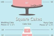 cake serving sizes guide