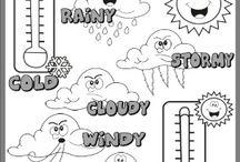 English: weather