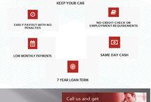 Bad Credit Car Loans Toronto