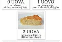Cucina - Impasti base dolci e salati / by AnnaMaria Pini