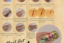 Nail Art / vernis, technique, idée ...