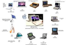 Màquines i disseny